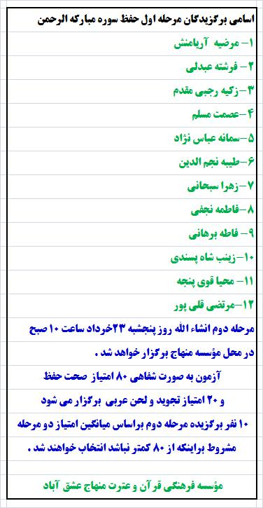اعلام نفرات راه یافته به مرحله دوم مسابقه حفظ سوره الرجمن